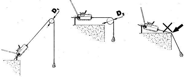 Схема использования механизма: